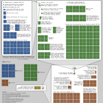 Radiation Dose Chart by xkcd (h/t @courosa)