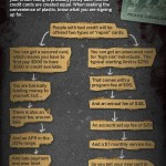 How Predatory Lending Works, From Payday Loans To Rent-To-Own