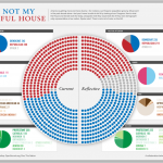 What Congress Would Look Like If It Were Demographically Representative of America