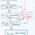 Are you Rob Base? (a helpful flow chart)