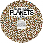 All 786 Known Exoplanets (as of June 2012)