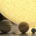 The Solar System to Scale (includes some TNOs)