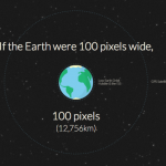 If the Earth Were 100px Wide, How Far Away is Mars?