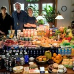 Families Photographed with their Weekly Shopping