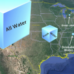 All the World's Water in a Big Cube