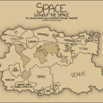 The solar system's solid surfaces